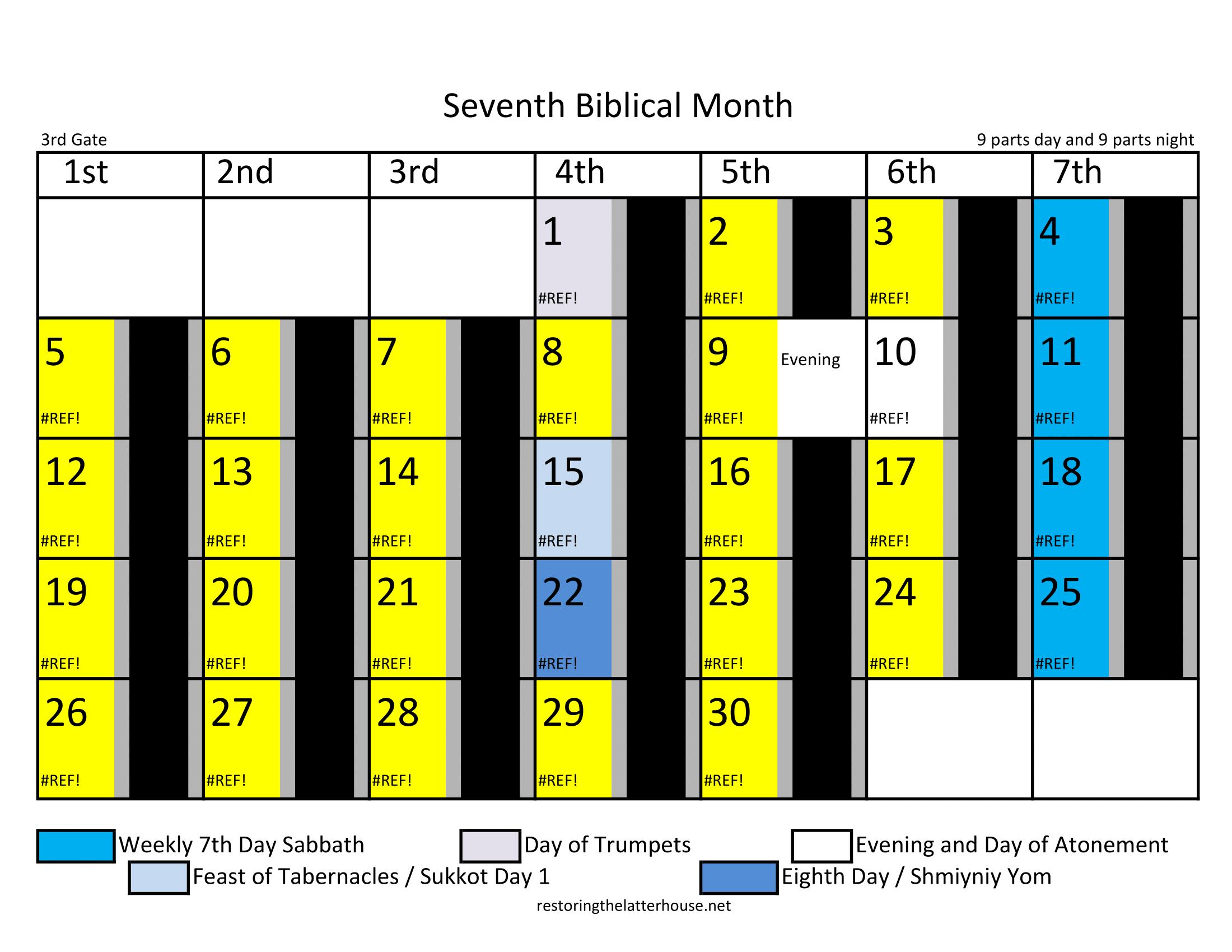 Biblical Calendar